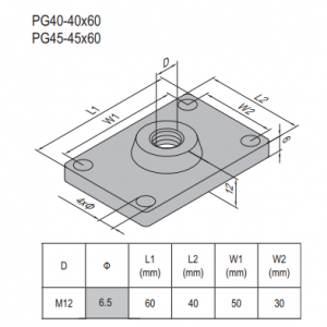 MOUNTING PLATE-PG40-4060 ALUMINUM (5.31.40.4060)