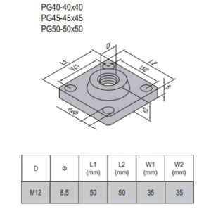 MOUNTING PLATE PG50-50x50 (DIE CAST ALUMINUM ALLOY)