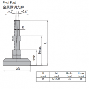 PIVOT FOOT-PA6 BASE 79  M12X90 (5.21.80.12.90)