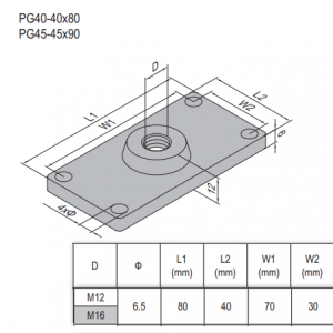 MOUNTING PLATE-PG40-40X80  DIE CAST ALUMINUM ALLOY (5.31.40.4080.M16)