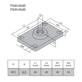 MOUNTING PLATE PG45-45x60 (DIE CAST ALUMINUM ALLOY)