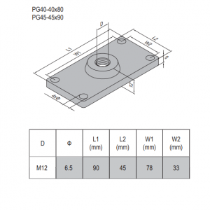 MOUNTING PLATE PG45-45x90 (DIE CAST ALUMINUM ALLOY)