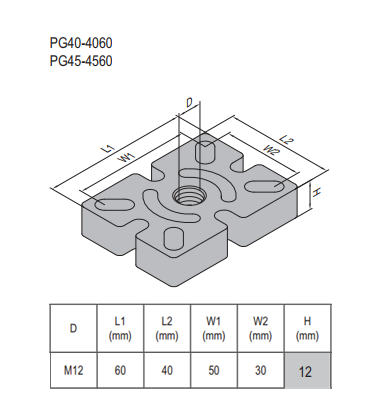 MOUNTING PLATE PG40-40x60 steel (5.32.40.4060)
