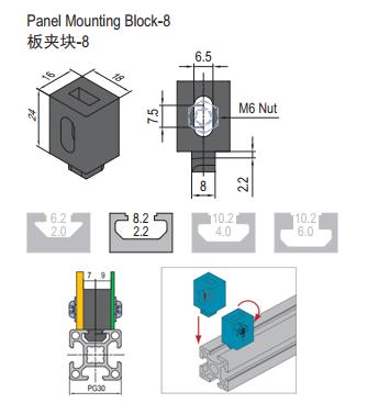 PANEL MOUNTING BLOCK-8 (6.21.08) PG30