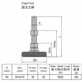 FIXED FOOT 5.23.80.14.70