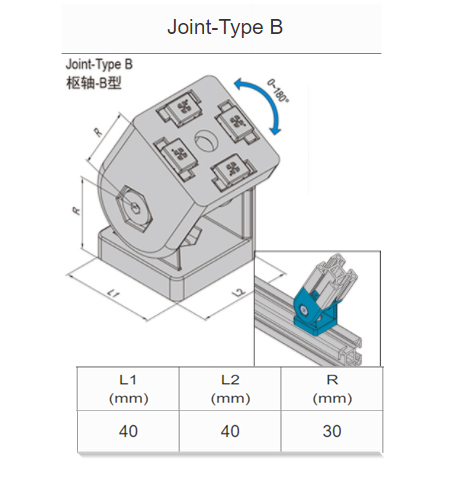 joint b