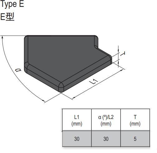 END CAP-CLAMPING PROFILE-PG30-3030-R30 (4.12.30.3030.R30)