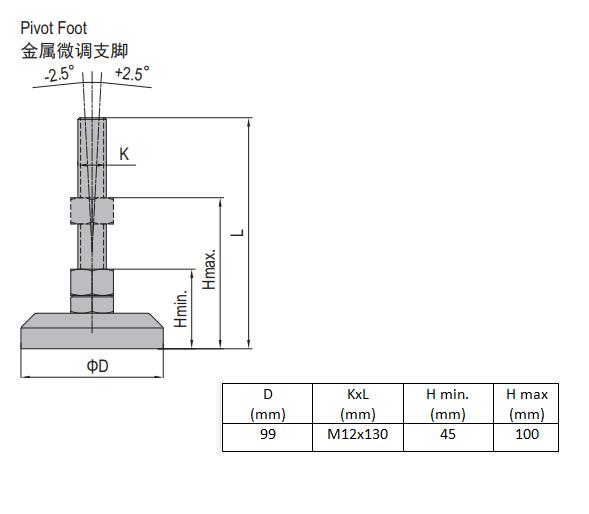 PIVOT FOOT-PA6 BASE 100  M12X130 (5.21.100.12.130)