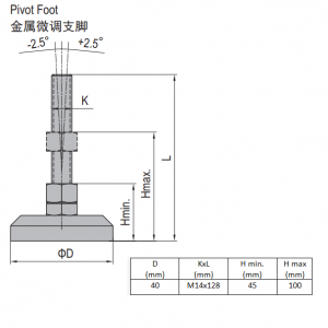 PIVOT FOOT-ZINC PLATED STEEL  40  M14X128 (5.24.40.14.130)