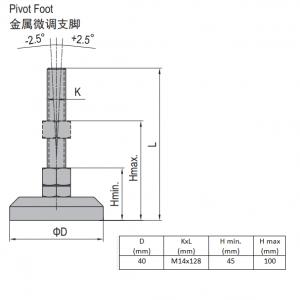 PIVOT FOOT-ZINC PLATED STEEL  40  M14X128 (5.24.40.14.130)