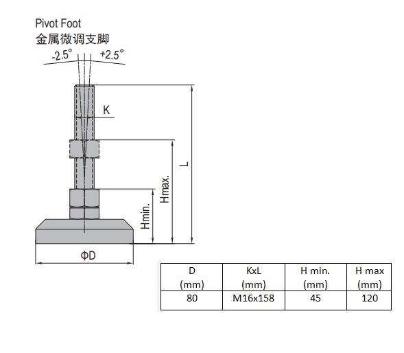 PIVOT FOOT-ZINC PLATED STEEL  80  M16X158 (5.24.80.16.160)