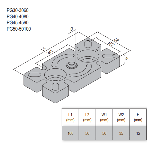 MOUNTING PLATE-PG50-50X100 STEEL (5.32.50.50100.M16) on