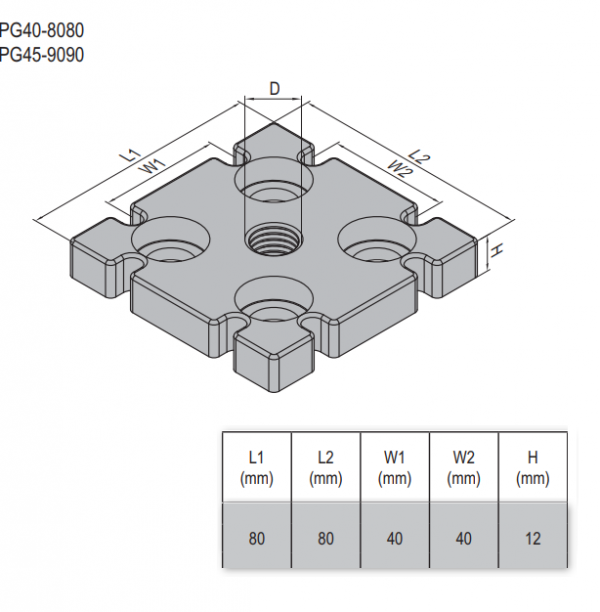 MOUNTING PLATE-PG40-80X80 M20  ZINC-ALLOY (5.33.40.8080.M20)