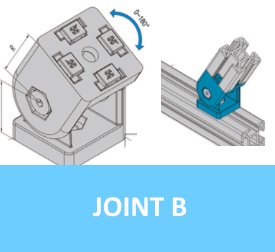 Joint Type B
